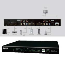 Convertor HDMI analog-digital (1080P) + Telecomanda 9969418