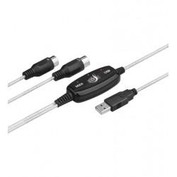 Cablu MIDI interfata USB